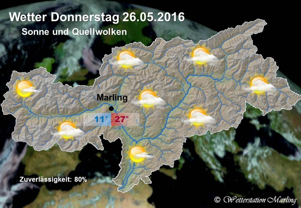 Wetter Donnerstag